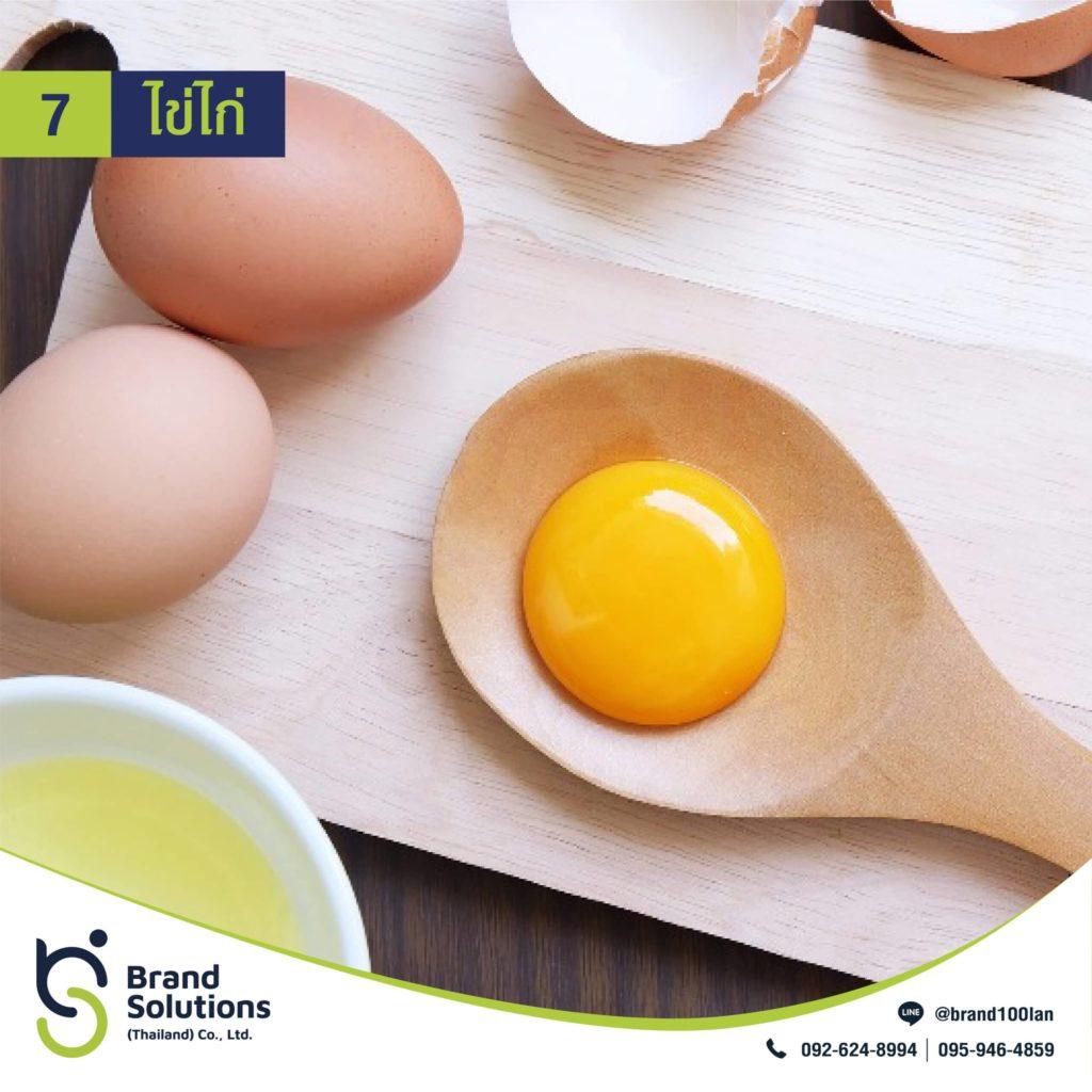 สารสกัดจาก ไข่ไก่ อาหารเสริมสำหรับผู้ชาย